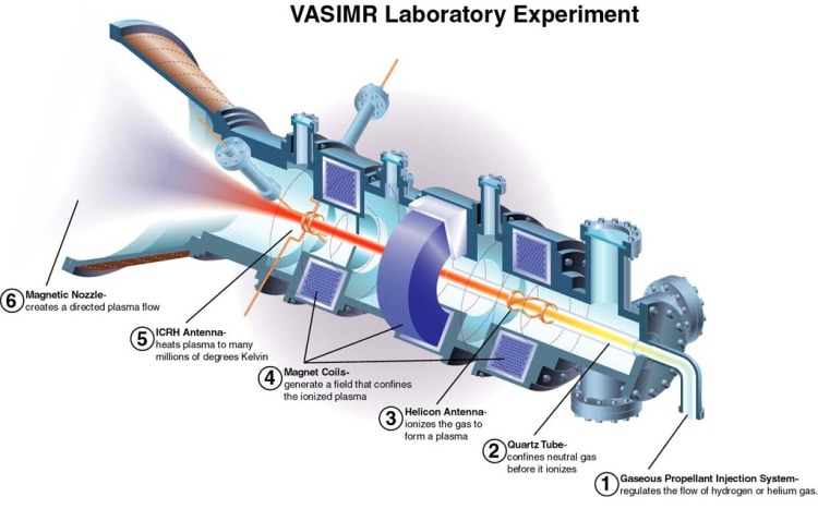 Vasimr